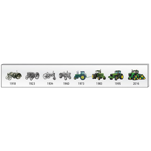 Evolution of the Tractor Magnet